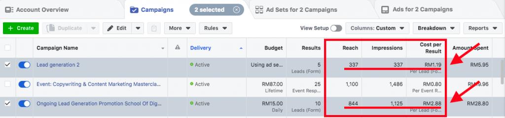Copywriting for Facebook Advertising Course Malaysia